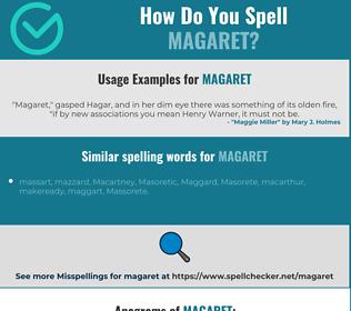 Correct spelling for Magaret