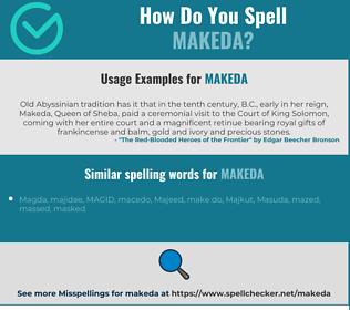 Correct spelling for Makeda