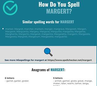 Correct spelling for Margert