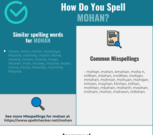 Correct spelling for Mohan