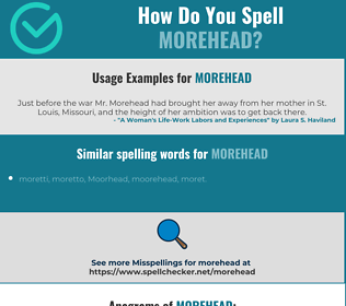 Correct spelling for Morehead