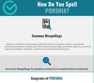 Correct spelling for Porshia
