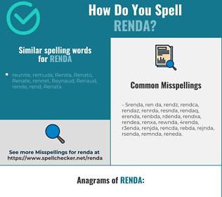 Correct spelling for Renda