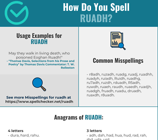 Correct spelling for Ruadh