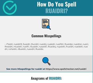 Correct spelling for Ruaidri
