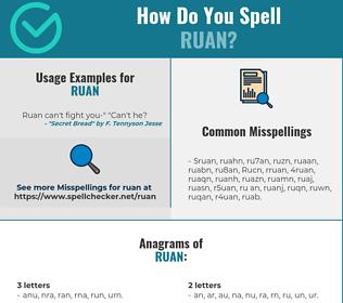 Correct spelling for Ruan