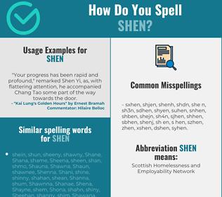 Correct spelling for Shen