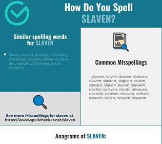 Correct spelling for Slaven