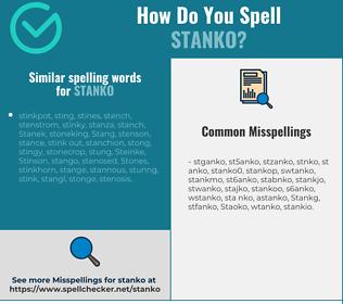 Correct spelling for Stanko