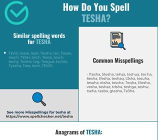 Correct spelling for Tesha