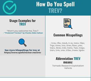 Correct spelling for Trev