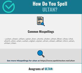 Correct spelling for Ultan