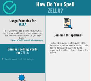 Correct spelling for Zella