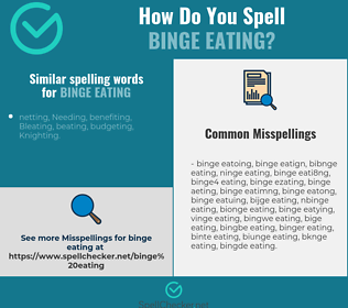 Correct spelling for Binge Eating