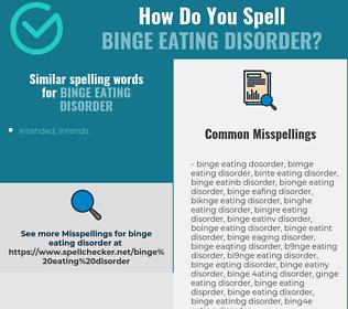 Correct spelling for Binge Eating Disorder