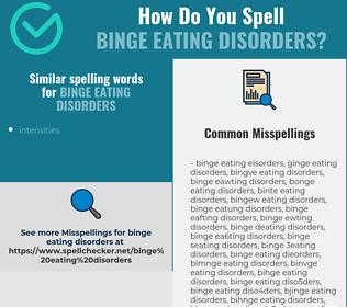 Correct spelling for Binge Eating Disorders