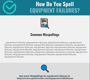 Correct spelling for Equipment Failures