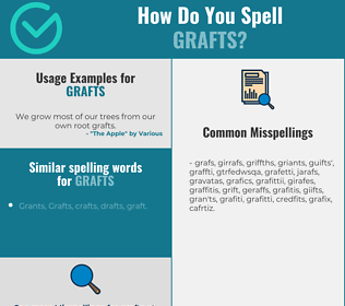 Correct spelling for Grafts