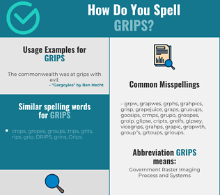 Correct spelling for Grips