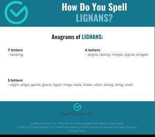 Correct spelling for Lignans