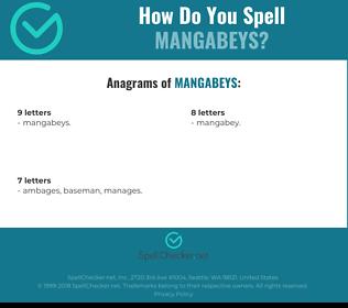 Correct spelling for Mangabeys