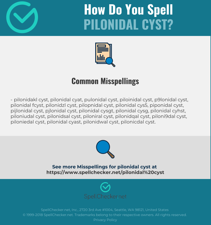 Correct spelling for Pilonidal Cyst [Infographic