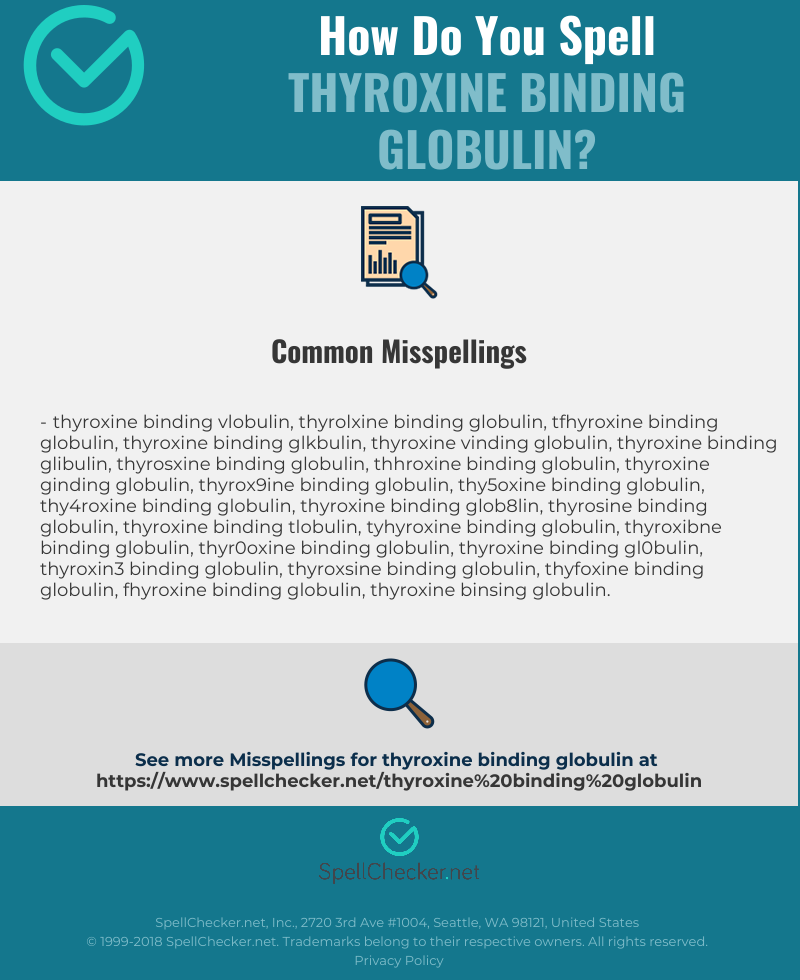 Correct Spelling For Thyroxine Binding Globulin Infographic