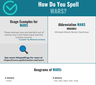 Correct spelling for Wars