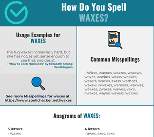 Correct spelling for Waxes