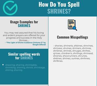 Correct spelling for shrines