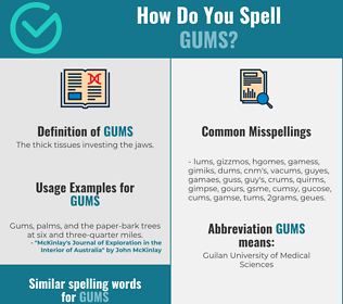 Correct spelling for gums
