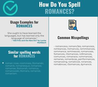 Correct spelling for romances [Infographic]   Spellchecker net