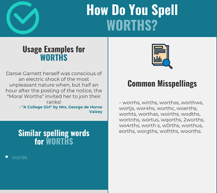 Correct spelling for worths