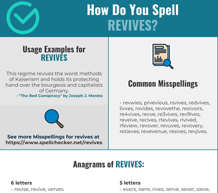 Correct spelling for revives