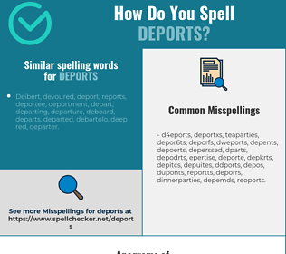 Correct spelling for deports