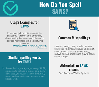 Correct spelling for saws