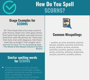 Correct spelling for scorns