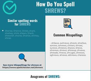 Correct spelling for shrews