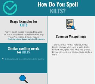 Correct spelling for kilts