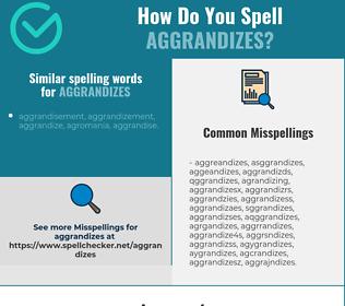 Correct spelling for aggrandizes