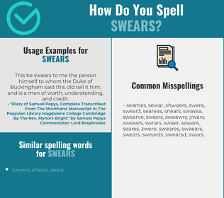 Correct spelling for swears