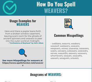 Correct spelling for weavers