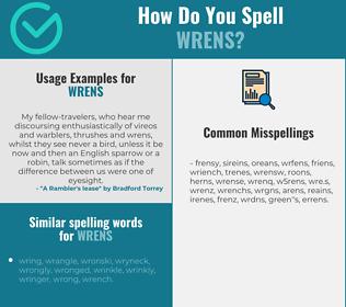 Correct spelling for wrens