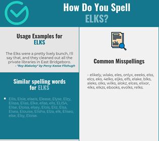 Correct spelling for elks