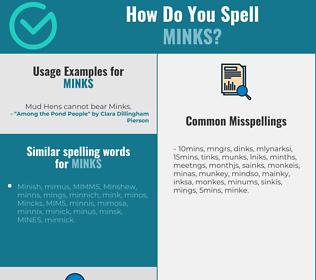 Correct spelling for minks