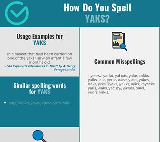 Correct spelling for yaks