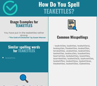 Correct spelling for teakettles