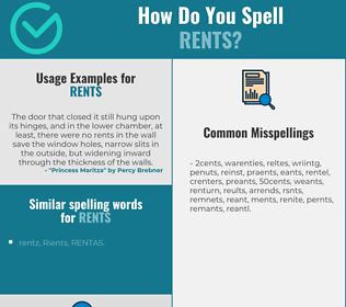 Correct spelling for rents