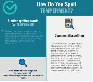 Correct spelling for temperment