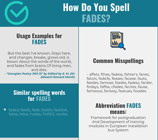 Correct spelling for fades